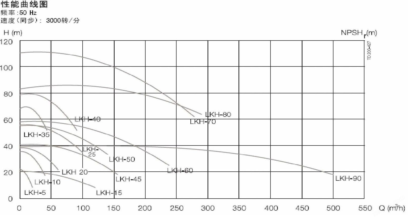 机械标准离心泵alfalaval阿法拉伐a机械型高效离心泵lkh公司v机械中国十大海外建筑设计排灌排名图片